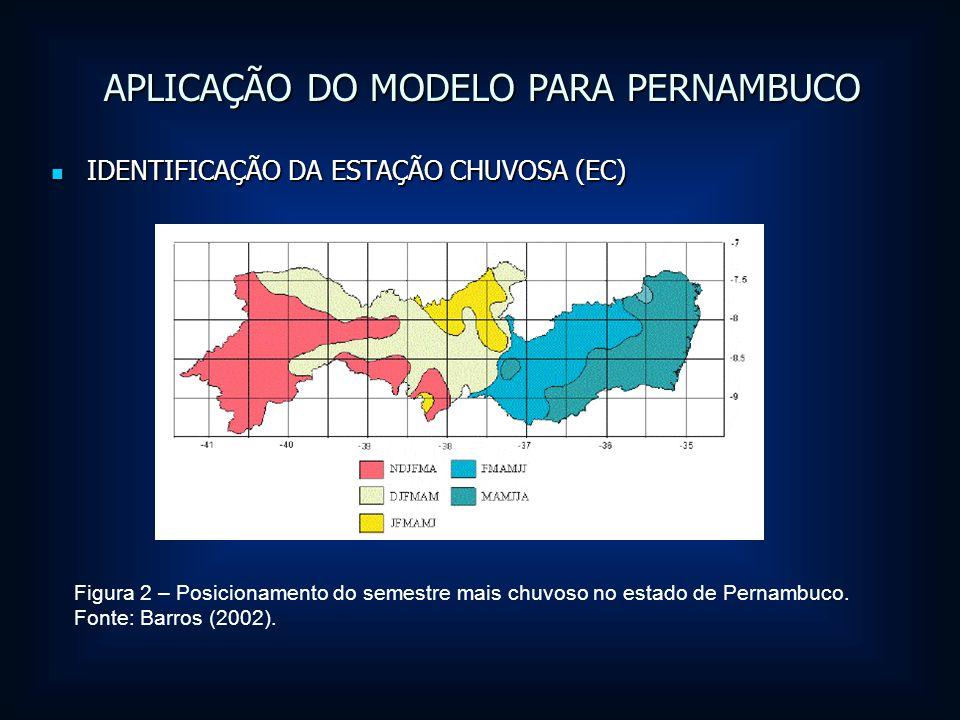 APLICAÇÃO DO MODELO PARA PERNAMBUCO IDENTIFICAÇÃO DA ESTAÇÃO CHUVOSA (EC) IDENTIFICAÇÃO DA ESTAÇÃO CHUVOSA (EC) Figura 2 – Posicionamento do semestre
