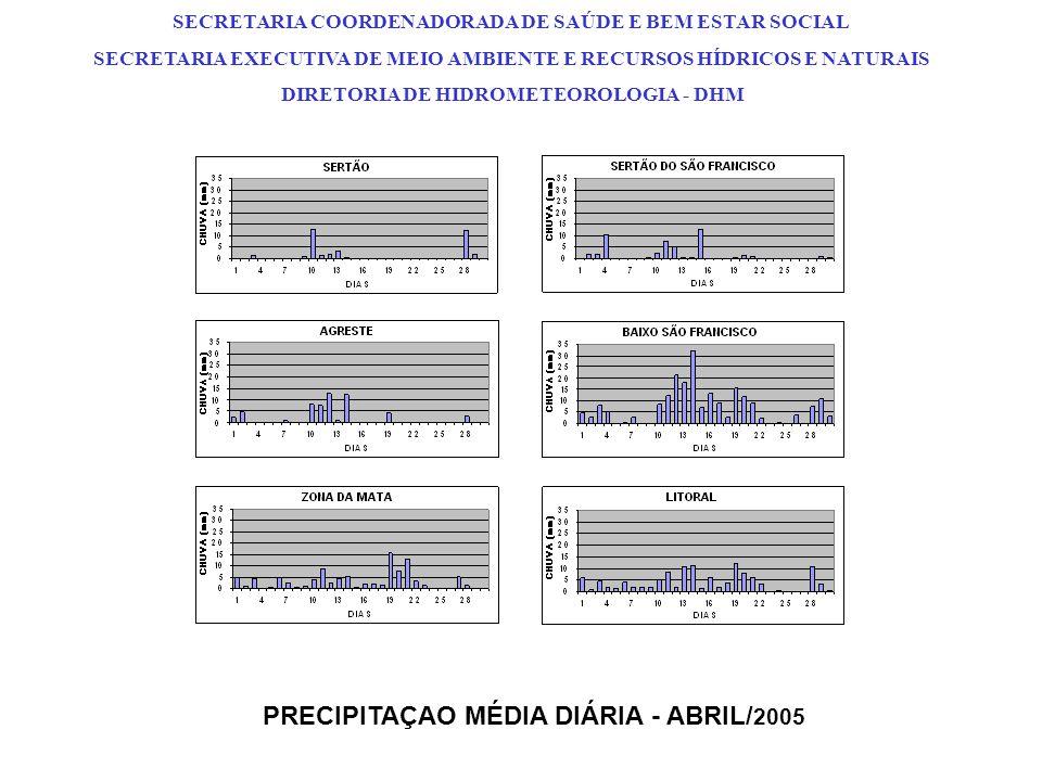 PRECIPITAÇAO MÉDIA DIÁRIA - ABRIL/ 2005 SECRETARIA COORDENADORADA DE SAÚDE E BEM ESTAR SOCIAL SECRETARIA EXECUTIVA DE MEIO AMBIENTE E RECURSOS HÍDRICOS E NATURAIS DIRETORIA DE HIDROMETEOROLOGIA - DHM