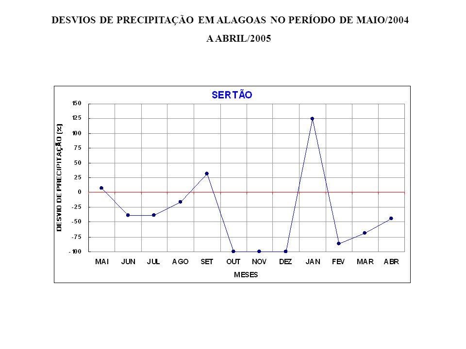DESVIOS DE PRECIPITAÇÃO EM ALAGOAS NO PERÍODO DE MAIO/2004 A ABRIL/2005