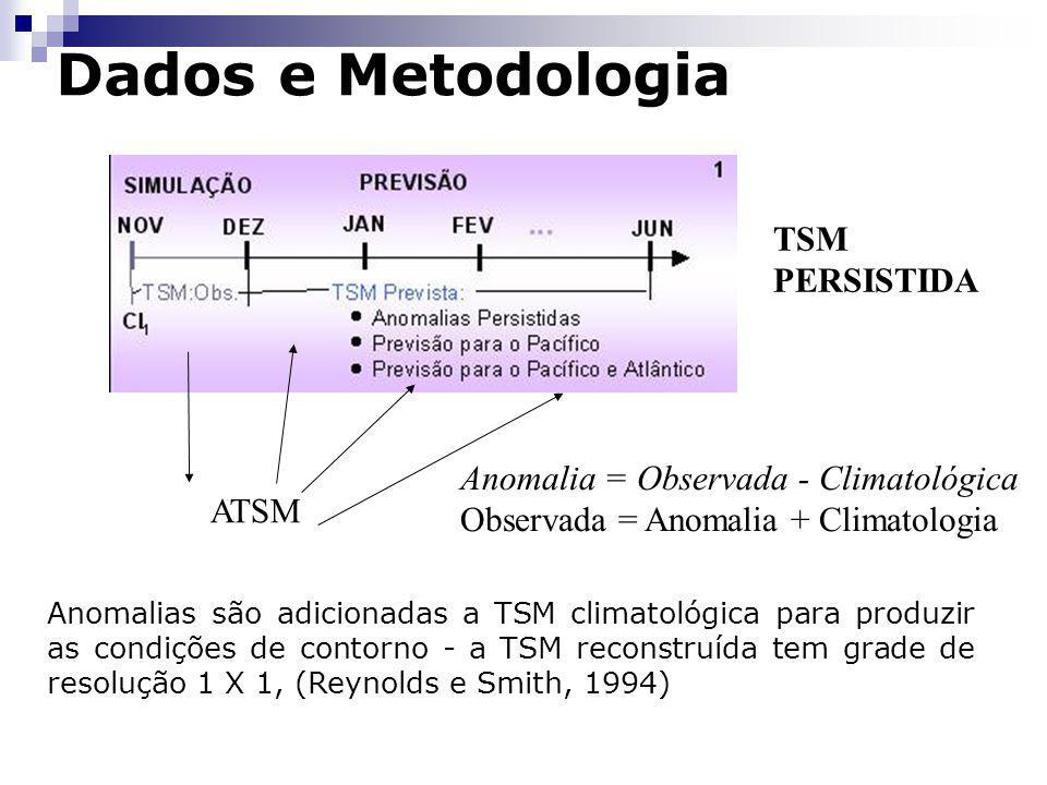 ATSM Anomalia = Observada - Climatológica Observada = Anomalia + Climatologia TSM PERSISTIDA Anomalias são adicionadas a TSM climatológica para produz