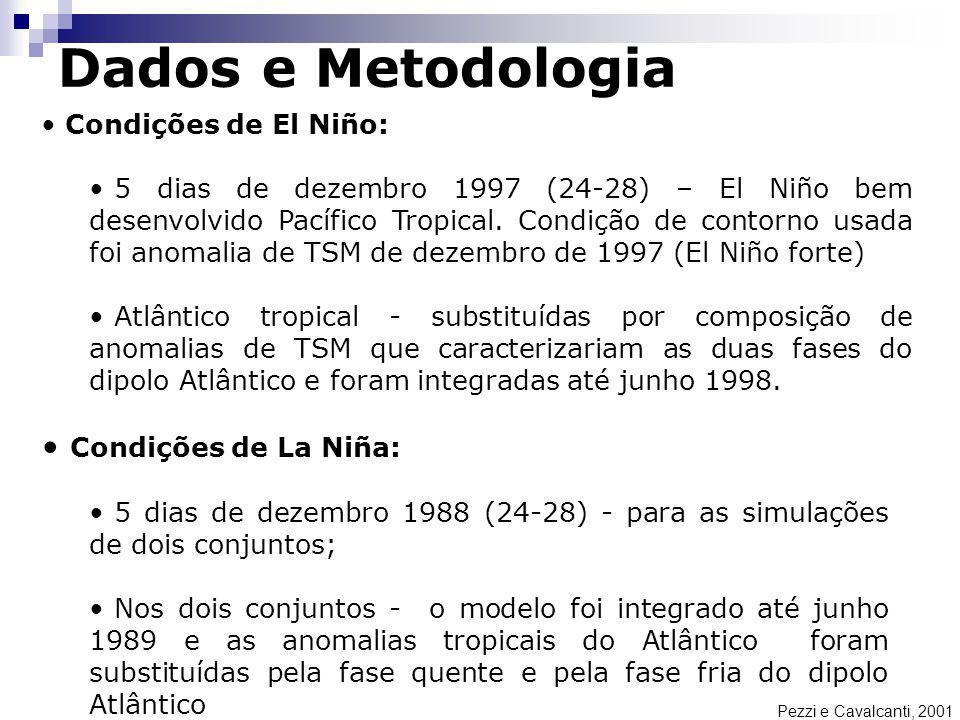 Dados e Metodologia Pezzi e Cavalcanti, 2001 Condições de El Niño: 5 dias de dezembro 1997 (24-28) – El Niño bem desenvolvido Pacífico Tropical. Condi