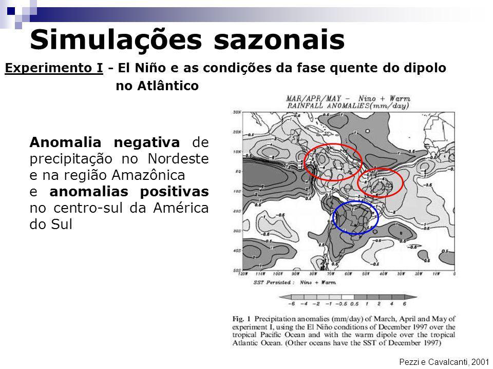 Simulações sazonais Experimento I - El Niño e as condições da fase quente do dipolo no Atlântico Pezzi e Cavalcanti, 2001 Anomalia negativa de precipi