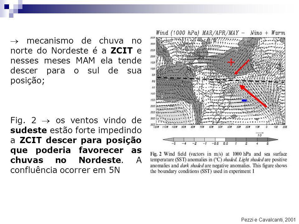 Pezzi e Cavalcanti, 2001 mecanismo de chuva no norte do Nordeste é a ZCIT e nesses meses MAM ela tende descer para o sul de sua posição; Fig. 2 os ven