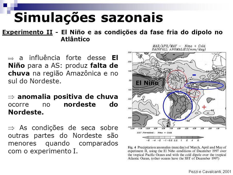 Simulações sazonais Experimento II - El Niño e as condições da fase fria do dipolo no Atlântico Pezzi e Cavalcanti, 2001 a influência forte desse El N
