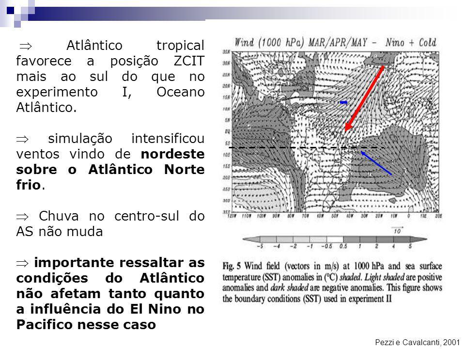 Pezzi e Cavalcanti, 2001 Atlântico tropical favorece a posição ZCIT mais ao sul do que no experimento I, Oceano Atlântico. simulação intensificou vent