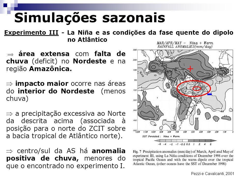 Simulações sazonais Experimento III - La Niña e as condições da fase quente do dipolo no Atlântico Pezzi e Cavalcanti, 2001 área extensa com falta de