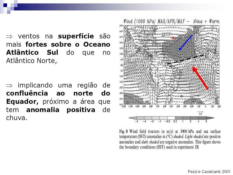 Pezzi e Cavalcanti, 2001 ventos na superfície são mais fortes sobre o Oceano Atlântico Sul do que no Atlântico Norte, implicando uma região de confluê