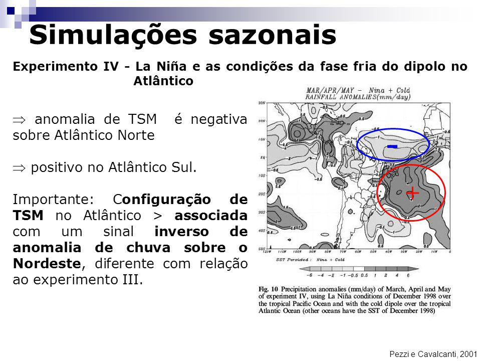 Simulações sazonais Experimento IV - La Niña e as condições da fase fria do dipolo no Atlântico Pezzi e Cavalcanti, 2001 anomalia de TSM é negativa so