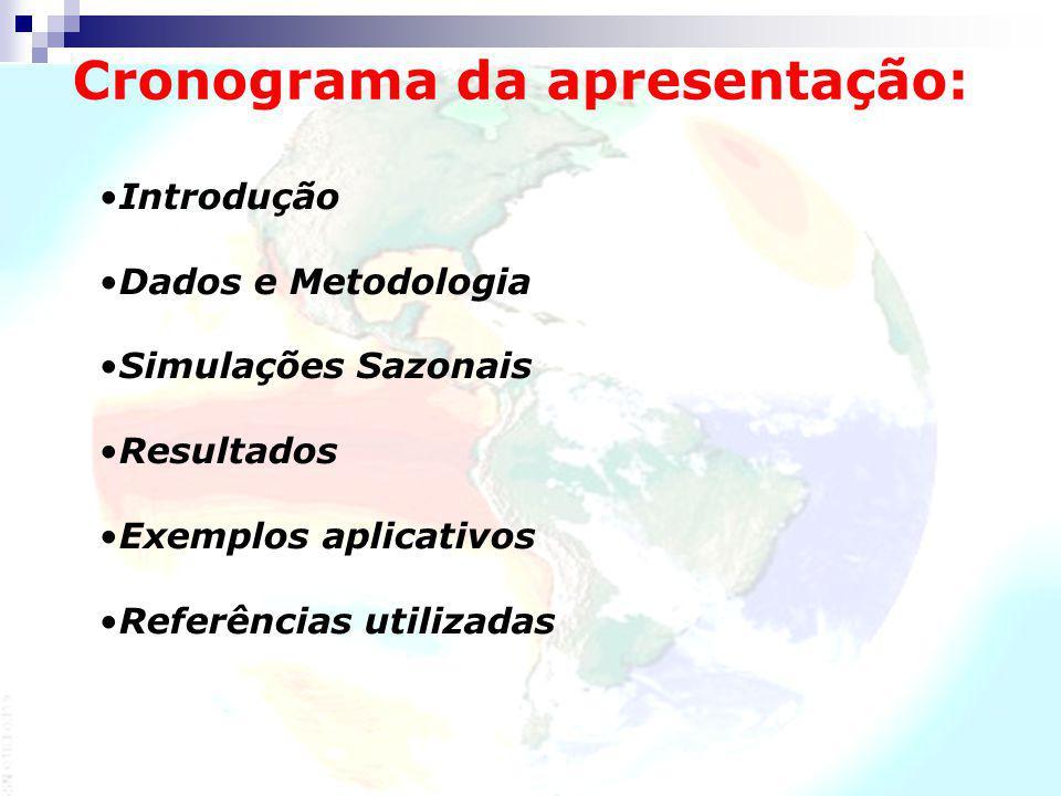 Cronograma da apresentação: Introdução Dados e Metodologia Simulações Sazonais Resultados Exemplos aplicativos Referências utilizadas