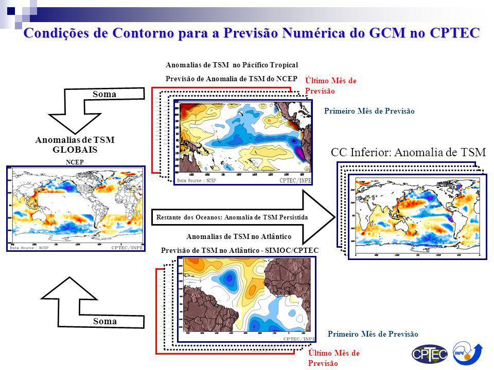 Primeiro Mês de Previsão Anomalias de TSM no Pácífico Tropical Previsão de Anomalia de TSM do NCEP Primeiro Mês de Previsão Último Mês de Previsão CC