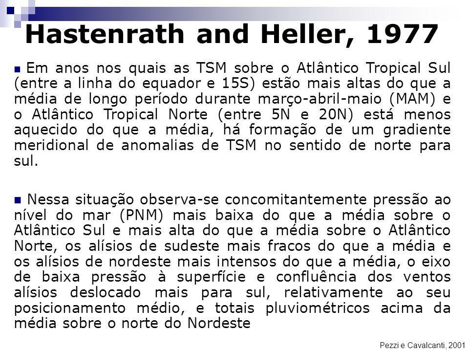 Hastenrath and Heller, 1977 Em anos nos quais as TSM sobre o Atlântico Tropical Sul (entre a linha do equador e 15S) estão mais altas do que a média d