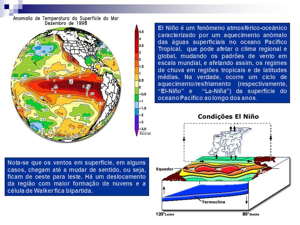 América do Sul El Niño é um fenômeno atmosférico-oceânico caracterizado por um aquecimento anômalo das águas superficiais no oceano Pacífico Tropical,