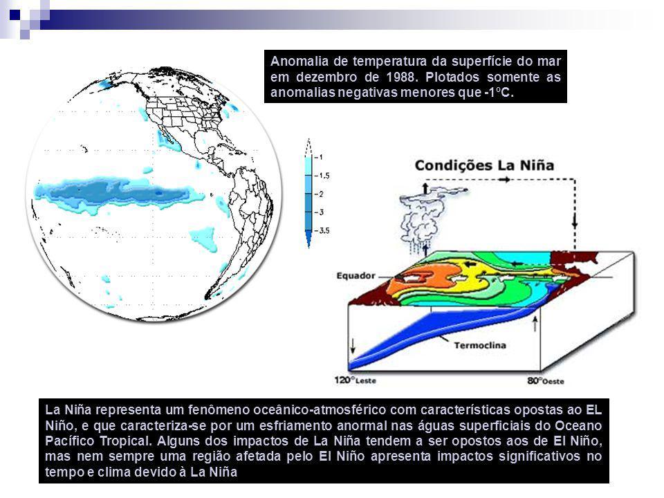 La Niña representa um fenômeno oceânico-atmosférico com características opostas ao EL Niño, e que caracteriza-se por um esfriamento anormal nas águas