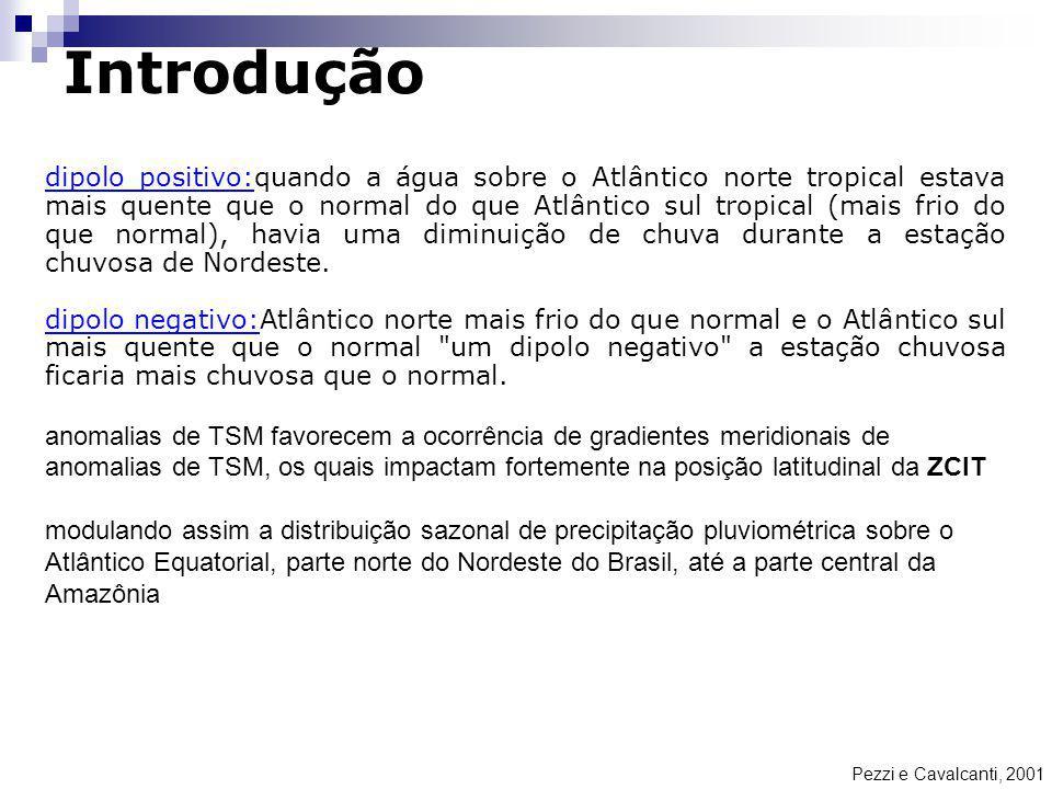 Introdução Pezzi e Cavalcanti, 2001 dipolo positivo:quando a água sobre o Atlântico norte tropical estava mais quente que o normal do que Atlântico su