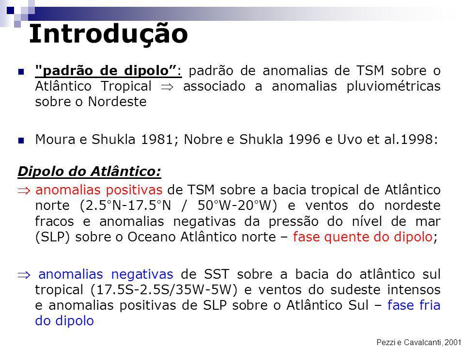 padrão de dipolo: padrão de anomalias de TSM sobre o Atlântico Tropical associado a anomalias pluviométricas sobre o Nordeste Moura e Shukla 1981; Nobre e Shukla 1996 e Uvo et al.1998: Dipolo do Atlântico: anomalias positivas de TSM sobre a bacia tropical de Atlântico norte (2.5°N-17.5°N / 50°W-20°W) e ventos do nordeste fracos e anomalias negativas da pressão do nível de mar (SLP) sobre o Oceano Atlântico norte – fase quente do dipolo; anomalias negativas de SST sobre a bacia do atlântico sul tropical (17.5S-2.5S/35W-5W) e ventos do sudeste intensos e anomalias positivas de SLP sobre o Atlântico Sul – fase fria do dipolo Pezzi e Cavalcanti, 2001