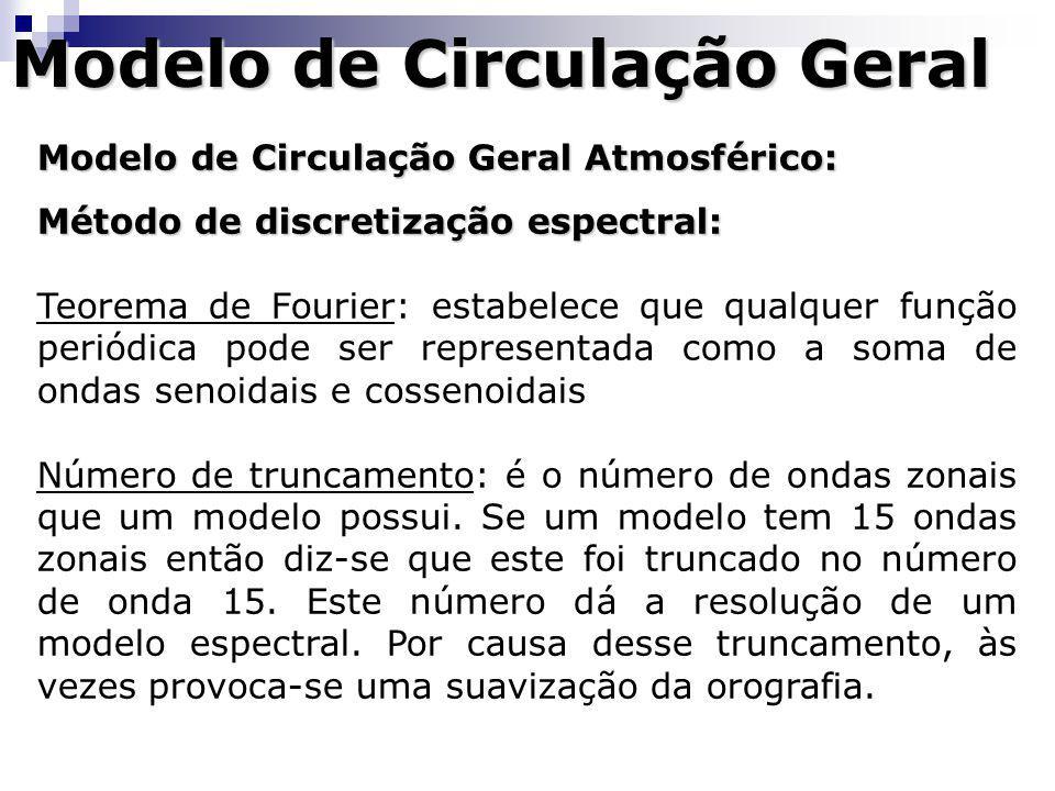 Modelo de Circulação Geral Atmosférico: Método de discretização espectral: Teorema de Fourier: estabelece que qualquer função periódica pode ser repre