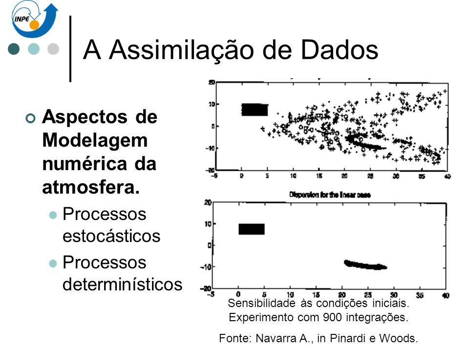 A Assimilação de Dados Aspectos de Modelagem numérica da atmosfera. Processos estocásticos Processos determinísticos Sensibilidade às condições inicia