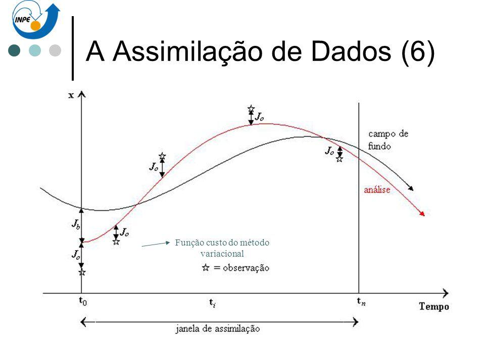 A Assimilação de Dados (6) Um pouco de matemática e estatística: Equação da Assimilação: X a = X b + K [ y o - H (x b )] Função custo do método variac