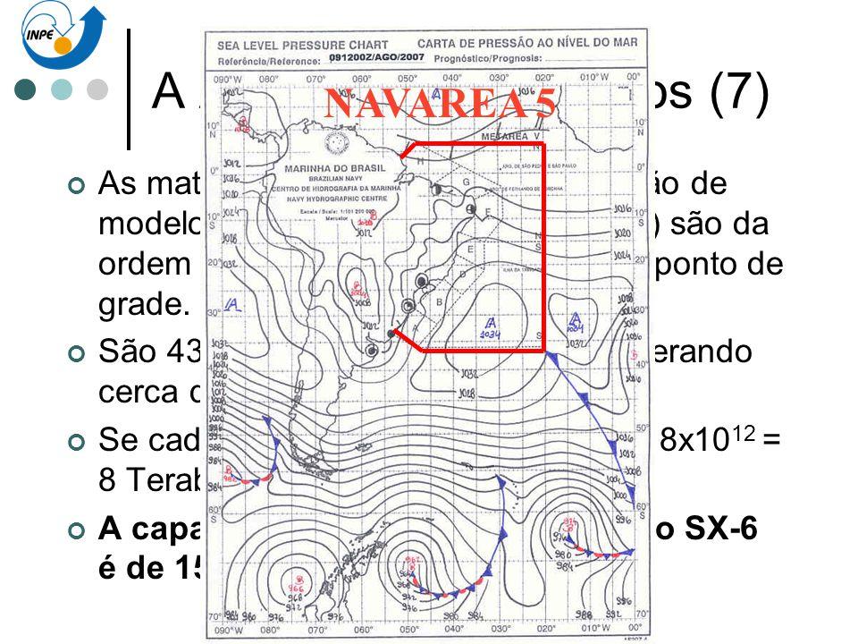 A Assimilação de Dados (7) As matrizes envolvidas numa operação de modelo regional (HRM - NAVAREA 5) são da ordem de 181 x 217 informações por ponto d