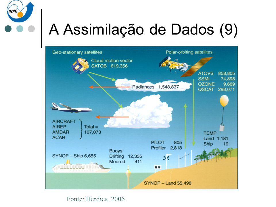 A Assimilação de Dados (9) Fonte: Herdies, 2006.
