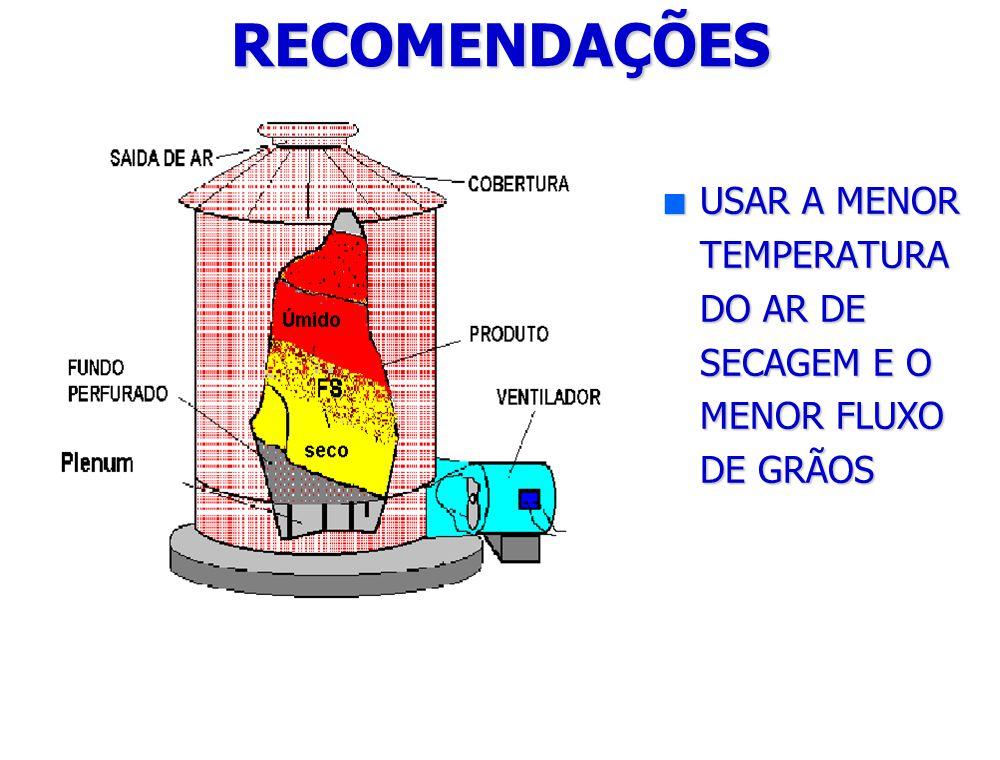 RECOMENDAÇÕES LIMPAR O PRODUTO ANTES DA SECAGEM
