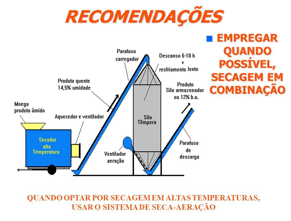 RECOMENDAÇÕES EVITAR O RESFRIAMENTO RÁPIDO DA MASSA DE GRÃOS