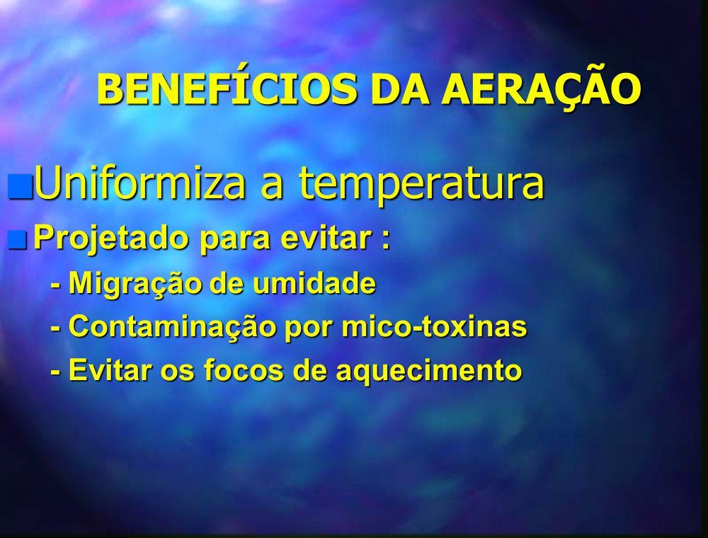 BENEFÍCIOSBENEFÍCIOSBENEFÍCIOSBENEFÍCIOS Preserva a qualidade Preserva a qualidade - Mantém elevada - Mantém elevada % de germinação % de germinação - Reduz o valor Q10 - Reduz o valor Q10