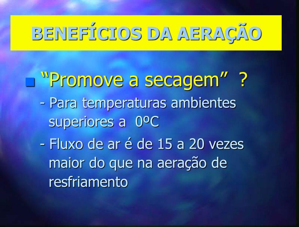 BENEFÍCIOS DA AERAÇÃO n Prevenir o aquecimento - Grãos úmidos recém-colhidos - Grãos úmidos recém-colhidos - Possibilita o recebimento de produto úmido úmido