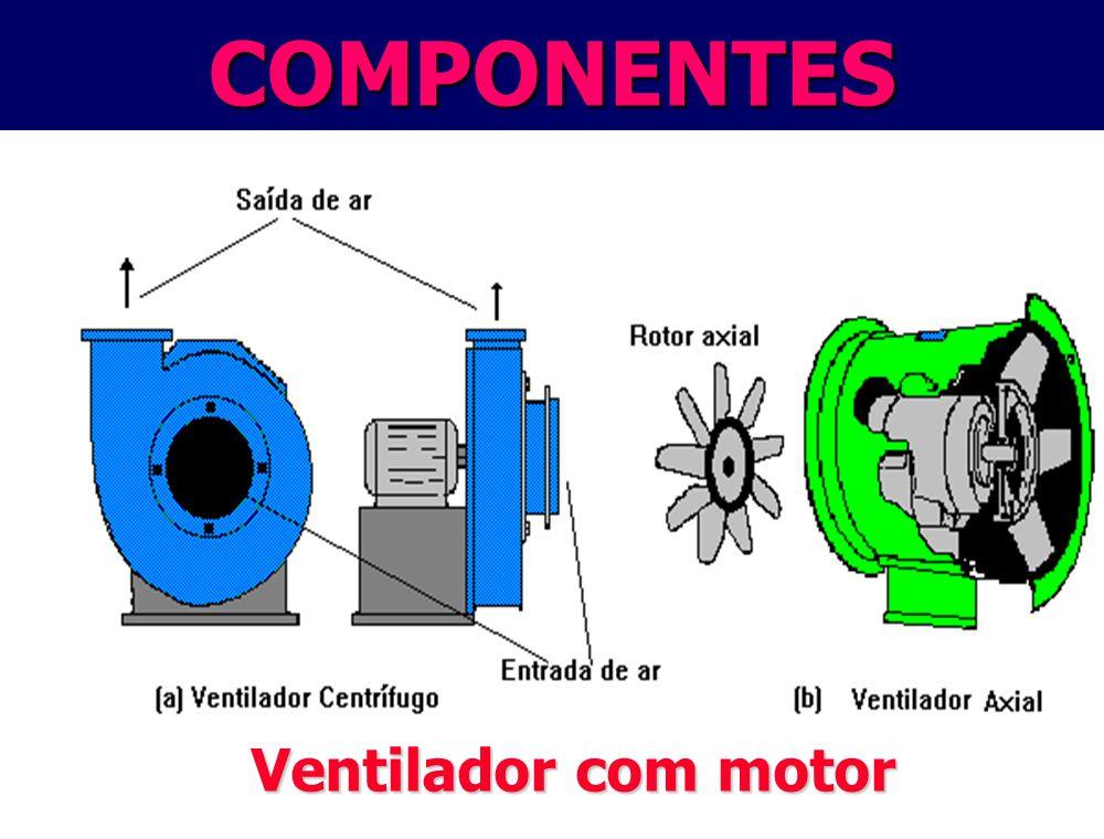 SISTEMA DE AERAÇÃO painel de controle Cabos Term Sensor de Temp Ventilador Dutos aeração