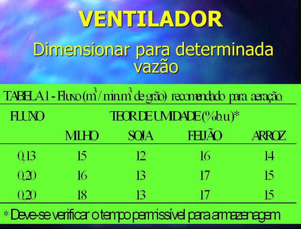 COMPONENTES Ventilador com motor Ventilador com motor