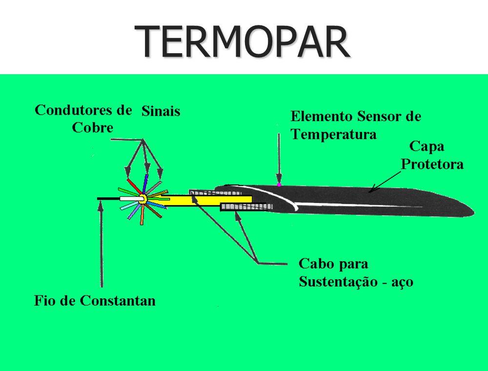 TERMOPAR TERMOPAR Na escolha considera-se: n Custo n Finalidade n Faixa de temperatura n Condições ambientais n Esforço físico a que será submetido n