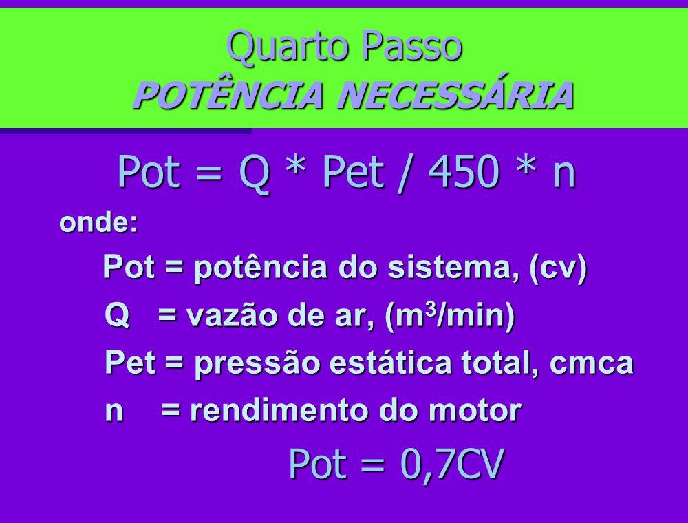 Terceiro Passo CÁLCULO DA PRESSÃO ESTÁTICA Pe = 0,25cm c.a./m de camada de grão Pe = 0.25 * 12 = 3cm c.a. Pet = Pe + (Pe * 20%) + (Pe * 60%) Pet = 3 +