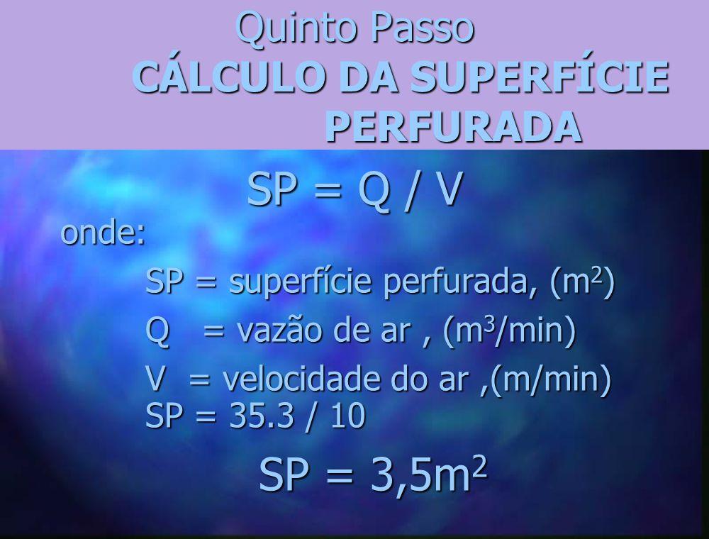 Pot = Q * Pet / 450 * n onde: onde: Pot = potência do sistema, (cv) Pot = potência do sistema, (cv) Q = vazão de ar, (m 3 /min) Q = vazão de ar, (m 3 /min) Pet = pressão estática total, cmca Pet = pressão estática total, cmca n = rendimento do motor n = rendimento do motor Pot = 0,7CV Pot = 0,7CV Quarto Passo POTÊNCIA NECESSÁRIA