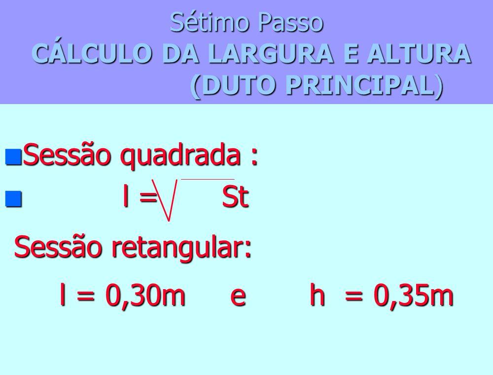 Sexto Passo CÁLCULO DA SESSÃO TRANSVERSAL DO DUTO PRINCIPAL ST = Q / V onde: ST = sessão transversal, (m 2 ) ST = sessão transversal, (m 2 ) Q = vazão de ar, (m 3 /min) Q = vazão de ar, (m 3 /min) V = velocidade do ar admitida,(m/min) V = velocidade do ar admitida,(m/min) ST = 35.3 / 350 ST = 35.3 / 350 ST = 0.10m 2 ST = 0.10m 2