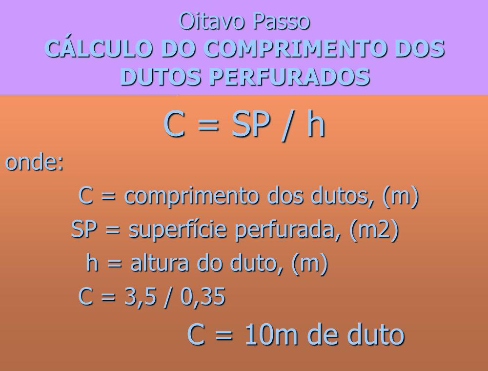 Sétimo Passo CÁLCULO DA LARGURA E ALTURA (DUTO PRINCIPAL) n Sessão quadrada : n l = St Sessão retangular: Sessão retangular: l = 0,30m e h = 0,35m l = 0,30m e h = 0,35m