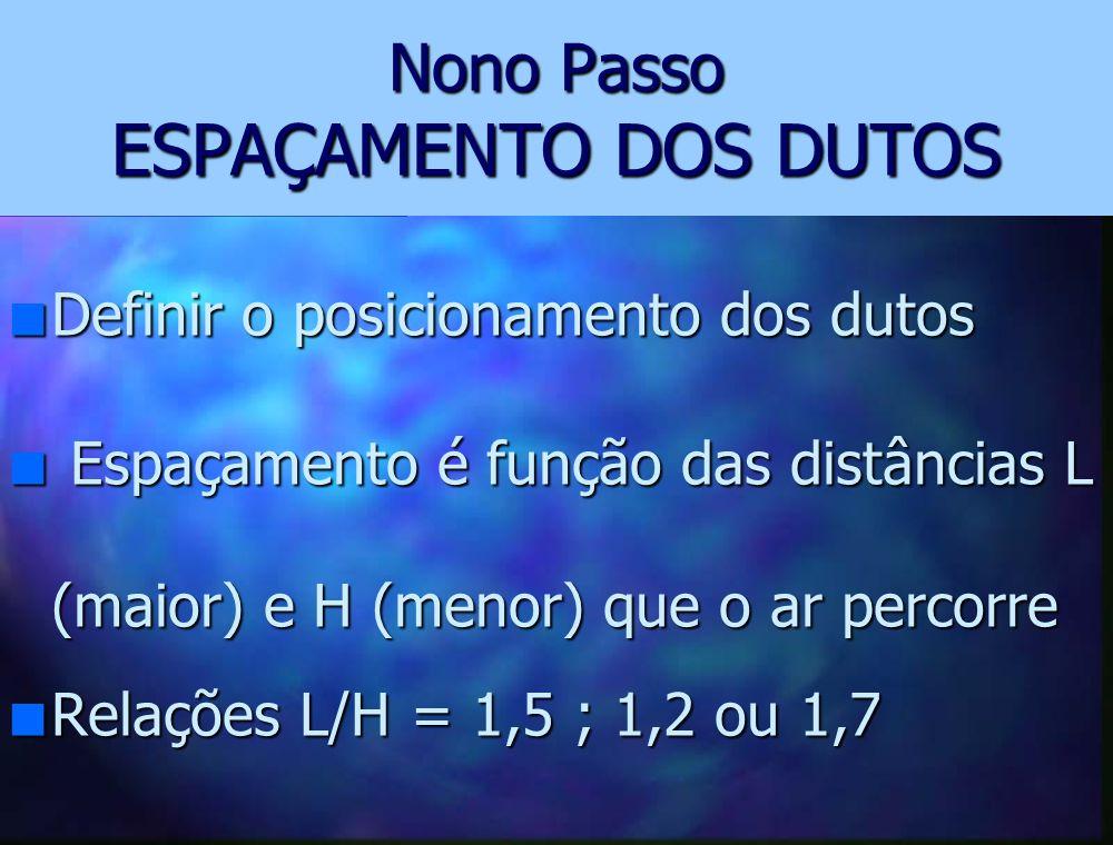 Oitavo Passo CÁLCULO DO COMPRIMENTO DOS DUTOS PERFURADOS C = SP / h onde: C = comprimento dos dutos, (m) C = comprimento dos dutos, (m) SP = superfície perfurada, (m2) SP = superfície perfurada, (m2) h = altura do duto, (m) h = altura do duto, (m) C = 3,5 / 0,35 C = 3,5 / 0,35 C = 10m de duto C = 10m de duto