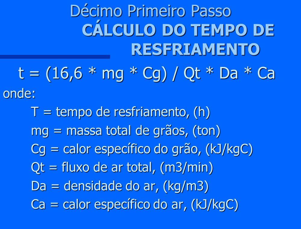 LARGURA DOS DUTOS PERFURADOS L1 = SP1 / C1 onde: L1 = largura do duto perfurado, (m) SP1 = área da sessão perfurada do duto, (m 2 ) C1 = comprimento d