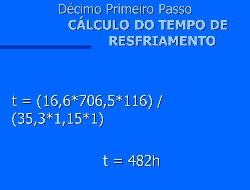Décimo Primeiro Passo CÁLCULO DO TEMPO DE RESFRIAMENTO t = (16,6 * mg * Cg) / Qt * Da * Ca onde: T = tempo de resfriamento, (h) T = tempo de resfriamento, (h) mg = massa total de grãos, (ton) mg = massa total de grãos, (ton) Cg = calor específico do grão, (kJ/kgC) Cg = calor específico do grão, (kJ/kgC) Qt = fluxo de ar total, (m3/min) Qt = fluxo de ar total, (m3/min) Da = densidade do ar, (kg/m3) Da = densidade do ar, (kg/m3) Ca = calor específico do ar, (kJ/kgC) Ca = calor específico do ar, (kJ/kgC)