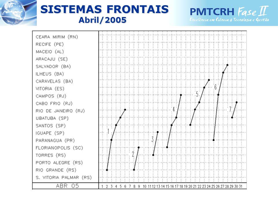SISTEMAS FRONTAIS SISTEMAS FRONTAISAbril/2005