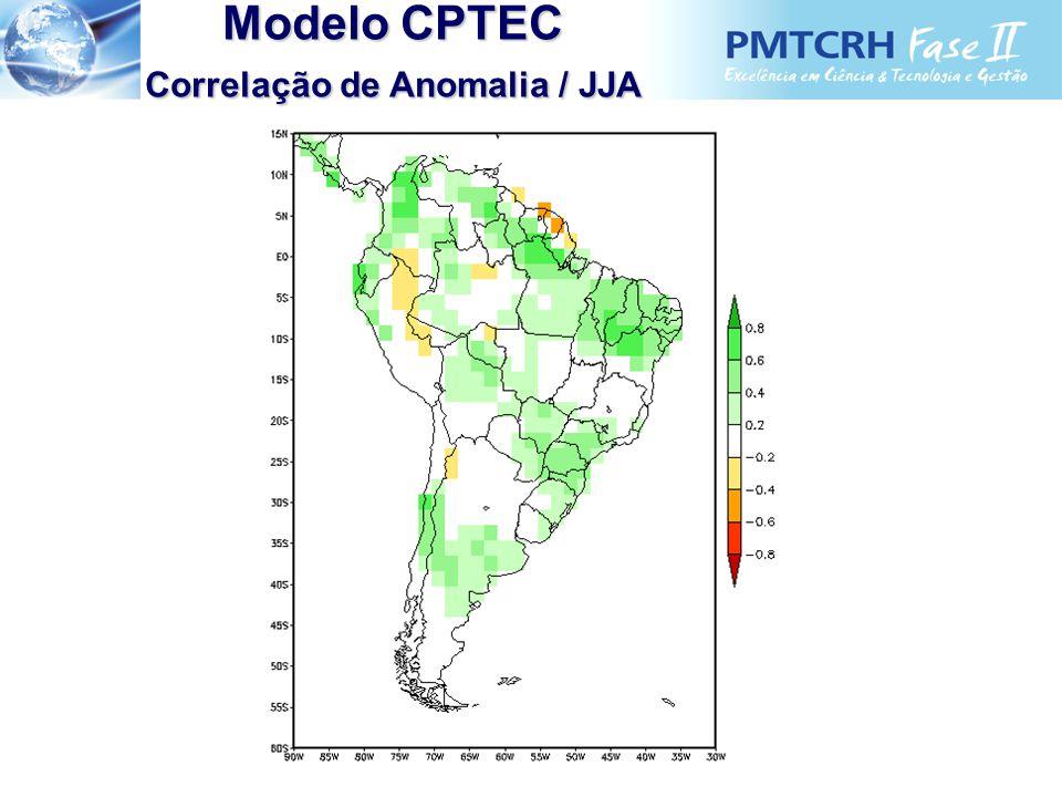 Modelo CPTEC Correlação de Anomalia / JJA