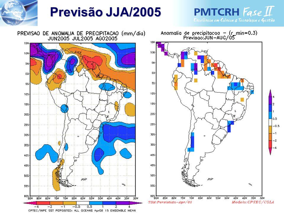 Previsão JJA/2005