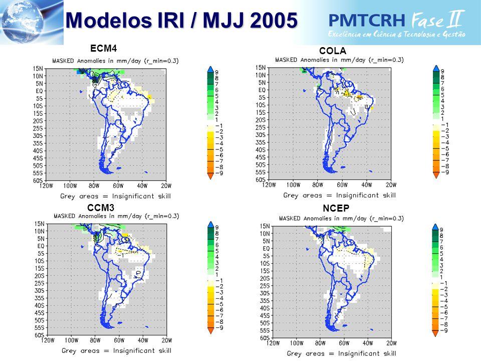 Modelos IRI / MJJ 2005 Modelos IRI / MJJ 2005 ECM4 COLA CCM3 NCEP