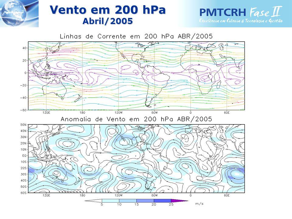 Vento em 200 hPa Abril/2005