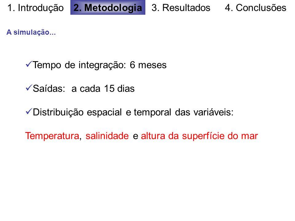 1. Introdução 2. Metodologia3. Resultados4. Conclusões Águas frias