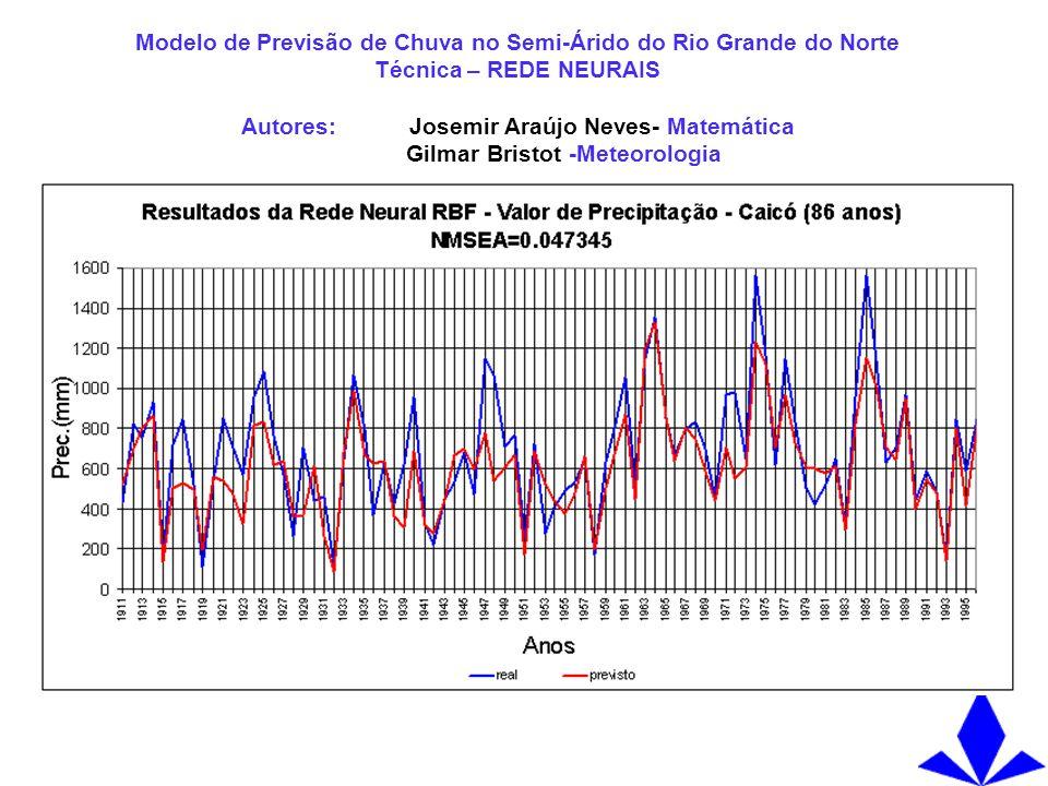 Modelo de Previsão de Chuva no Semi-Árido do Rio Grande do Norte Técnica – REDE NEURAIS Autores: Josemir Araújo Neves- Matemática Gilmar Bristot -Meteorologia