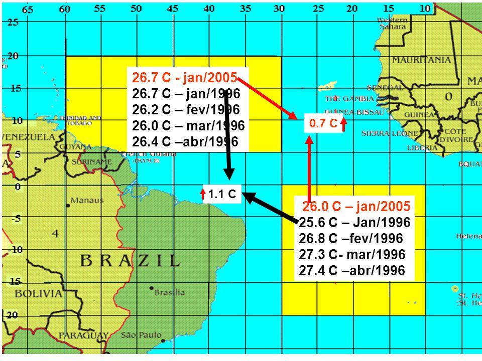 Anomalia de Temperatura da Superfície do Mar Jan/1996
