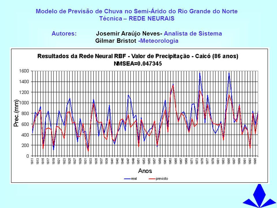 Modelo de Previsão de Chuva no Semi-Árido do Rio Grande do Norte Técnica – REDE NEURAIS Autores: Josemir Araújo Neves- Analista de Sistema Gilmar Bris