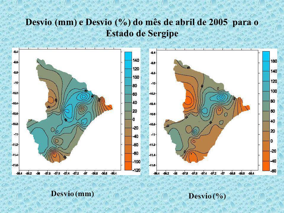 Desvio (mm) e Desvio (%) do mês de abril de 2005 para o Estado de Sergipe Desvio (mm) Desvio (%)
