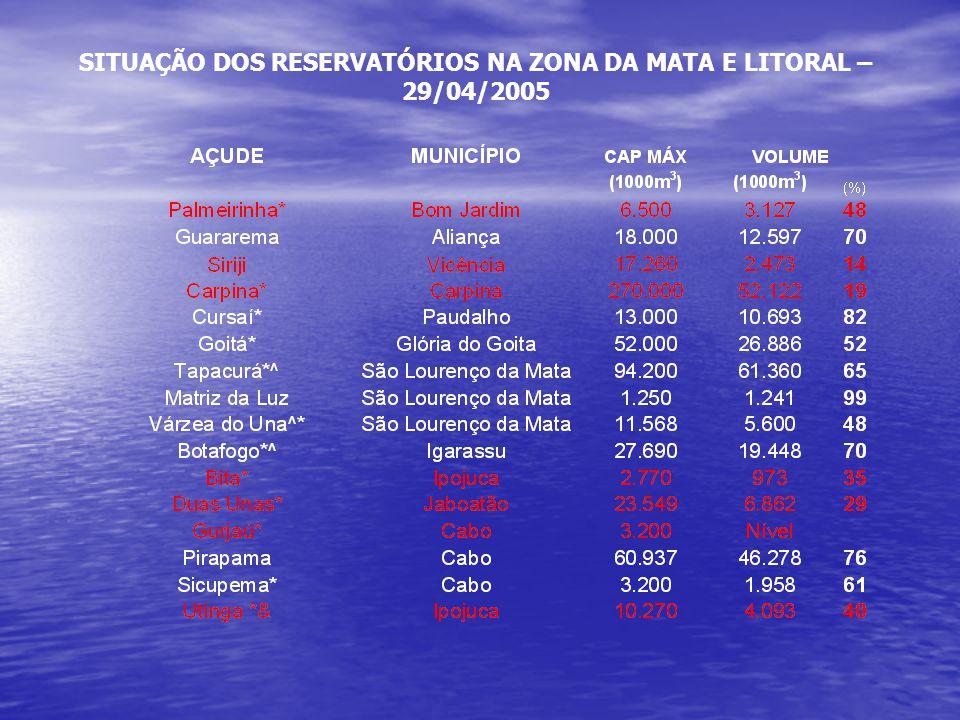 SITUAÇÃO DOS RESERVATÓRIOS NA ZONA DA MATA E LITORAL – 29/04/2005