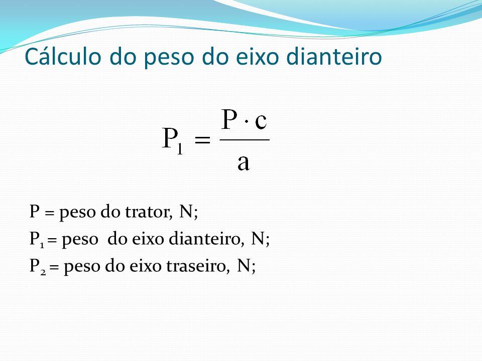 Cálculo do peso do eixo dianteiro P = peso do trator, N; P 1 = peso do eixo dianteiro, N; P 2 = peso do eixo traseiro, N;